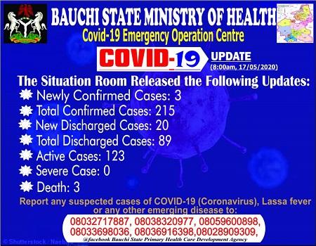 COVID-19, Bauchi