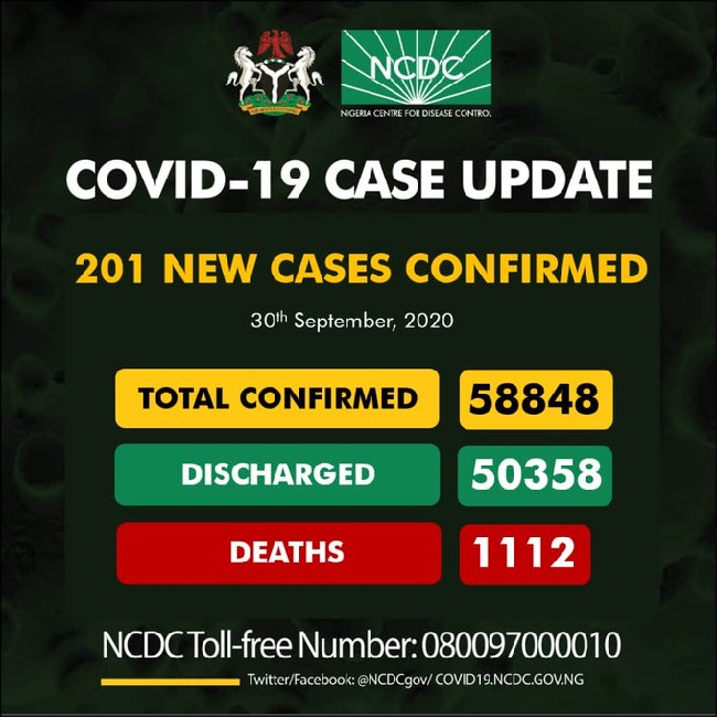 NCDC confirms 201 cases