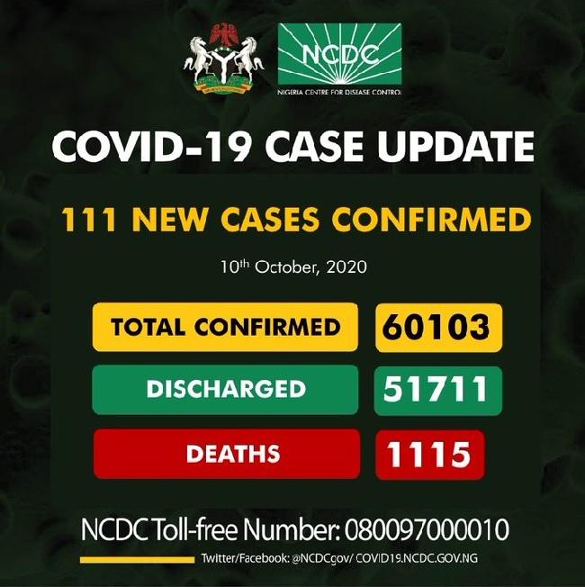 Nigeria's cases surpass 60000