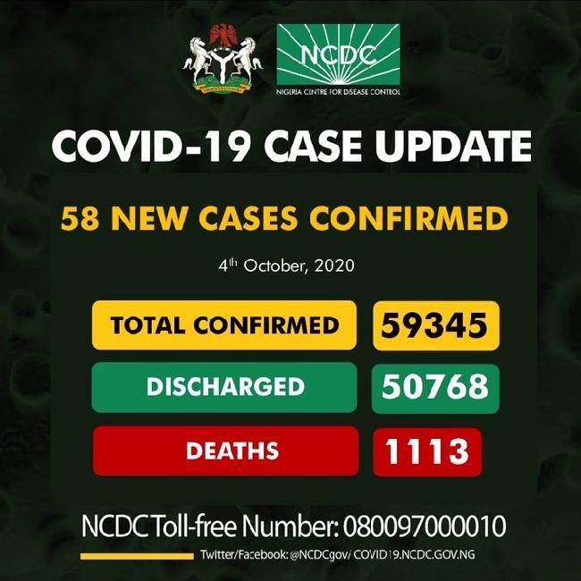 Nigeria records 58 cases